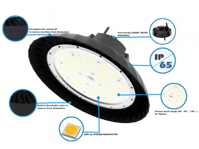Dualrays HB3 240W UFO LED High Bay,160LPW Efficiency,5 Years Warranty